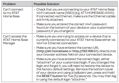 att router internet problems 7